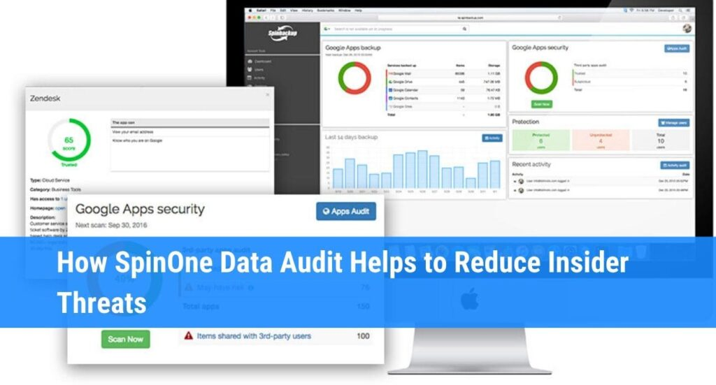 How SpinOne Data Audit Helps to Reduce Insider Threats