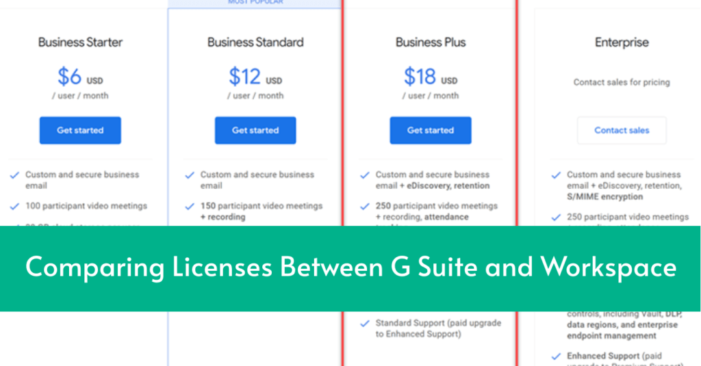 Comparing G Suite with Google Workspace