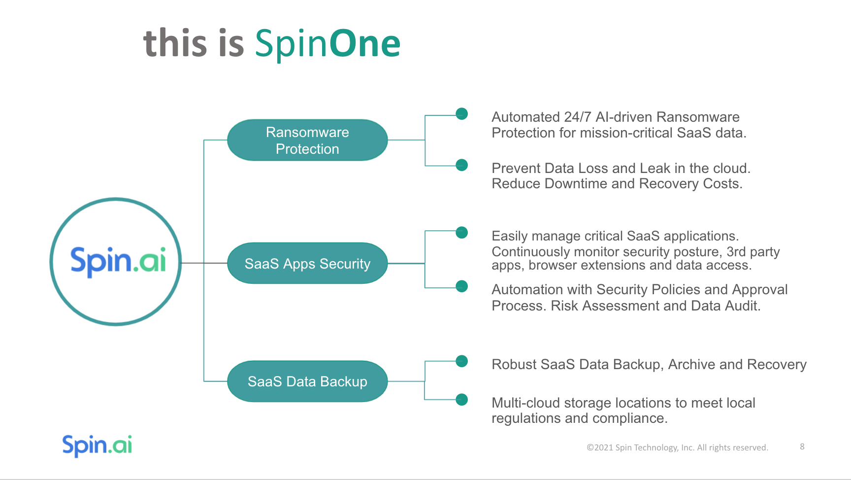 SpinOne – Centralized and Automated Cloud SaaS Security Platform