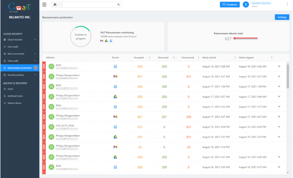 SpinOne provides continuous real-time Ransomware Protection of your cloud SaaS environment